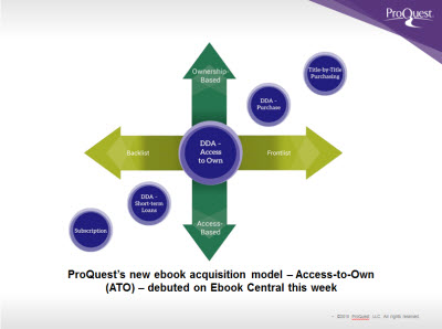Ebook acquisition models