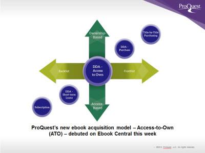 Ebook acquisition models