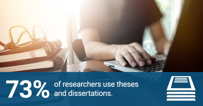 Researcher with laptop; 73% of researchers use dissertations and theses