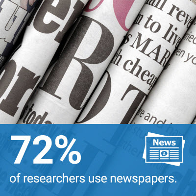 Newspapers; 72% of researchers use newspapers