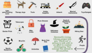 Section from the 50 Unusual Things you can Borrow from a Library infographic