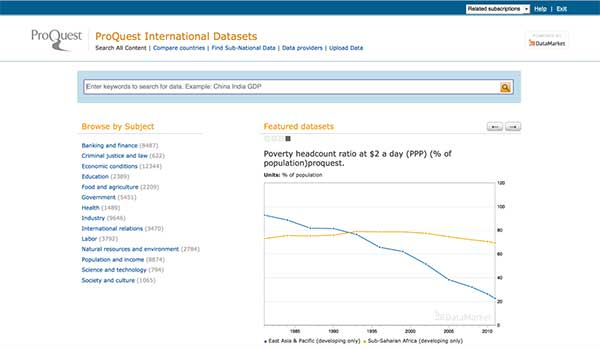 ProQuest+International+Datasets