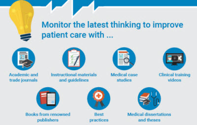 Infographic. Resources to monitor to improve patient care.