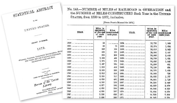 Historical Statistical Abstracts