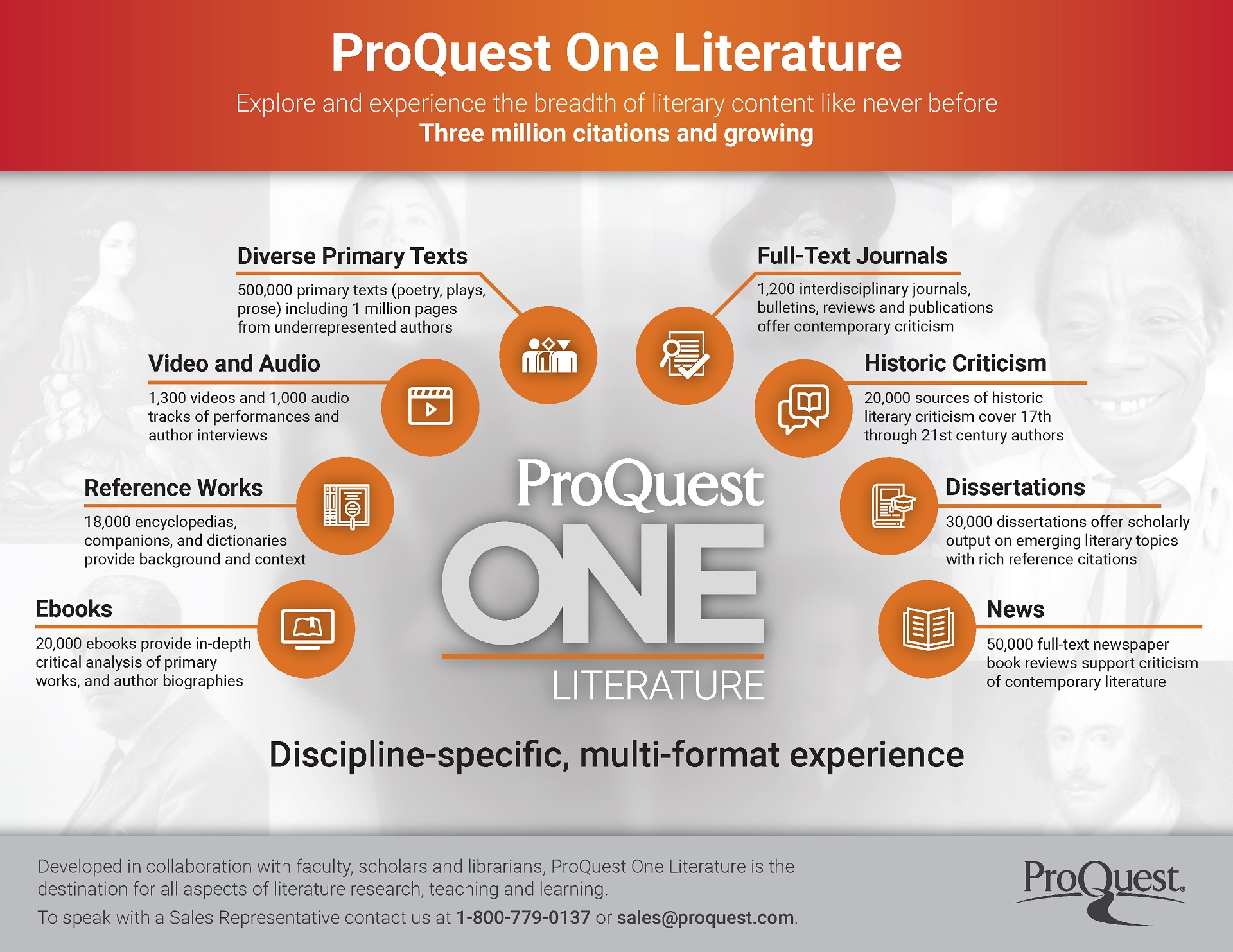 ProQuest One Literature
