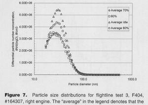 jet engine graph