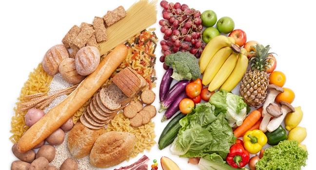 ProQuest Dialog Food